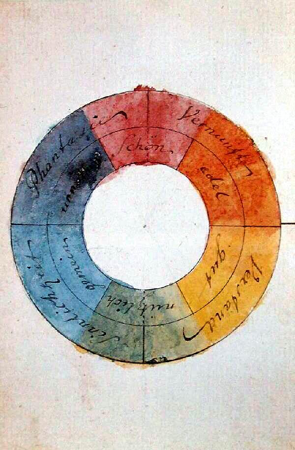 Warna: Newton &Goethe